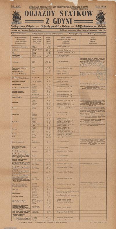 Odjazdy statków z Gdyni – 31.03.1935