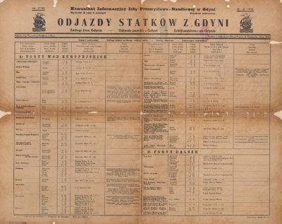 Odjazdy statków z Gdyni – 30.09.1935